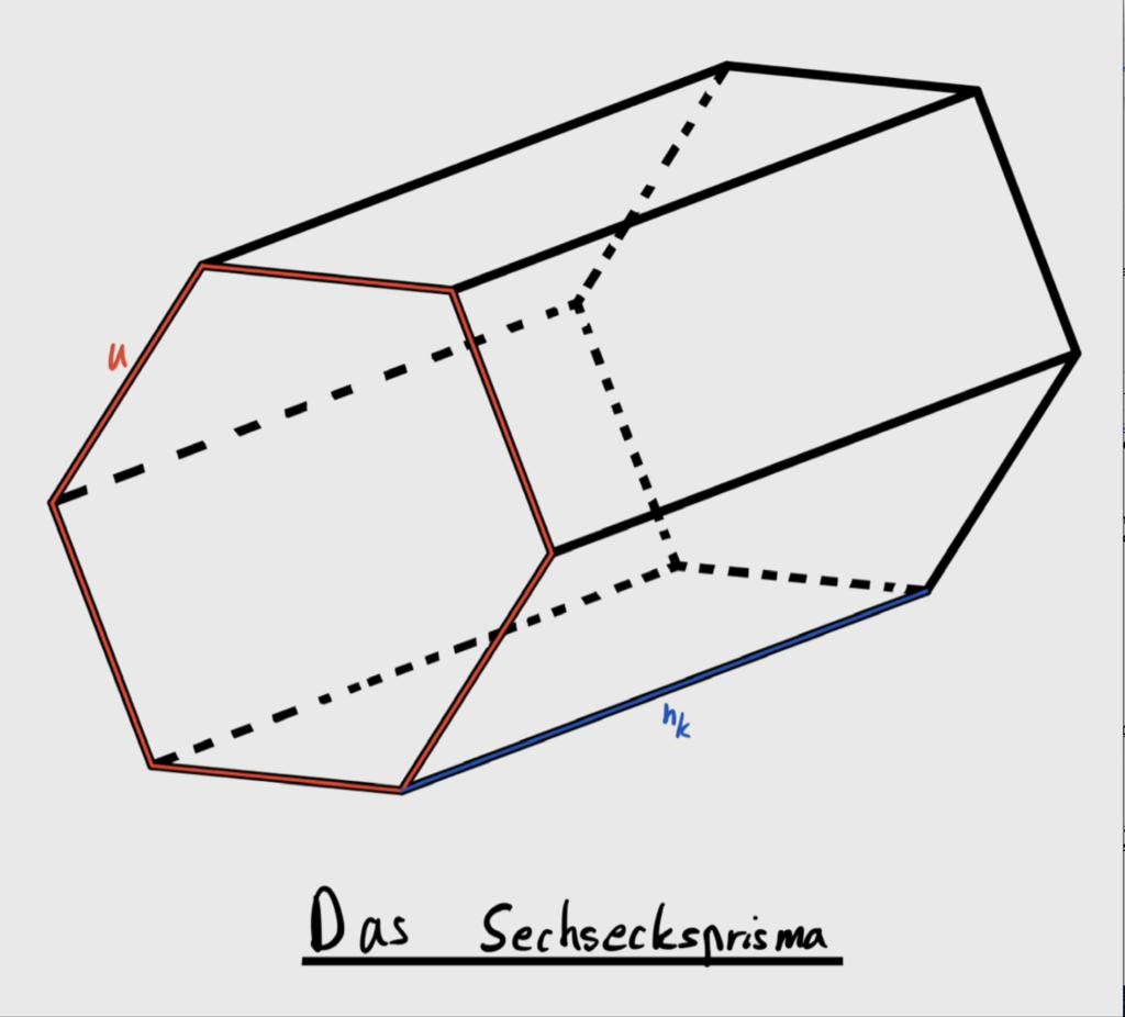 Praxisbeispiel Distanzunterricht: Erklärvideo zum Sechseck-Prisma Ausgabe 01/2021